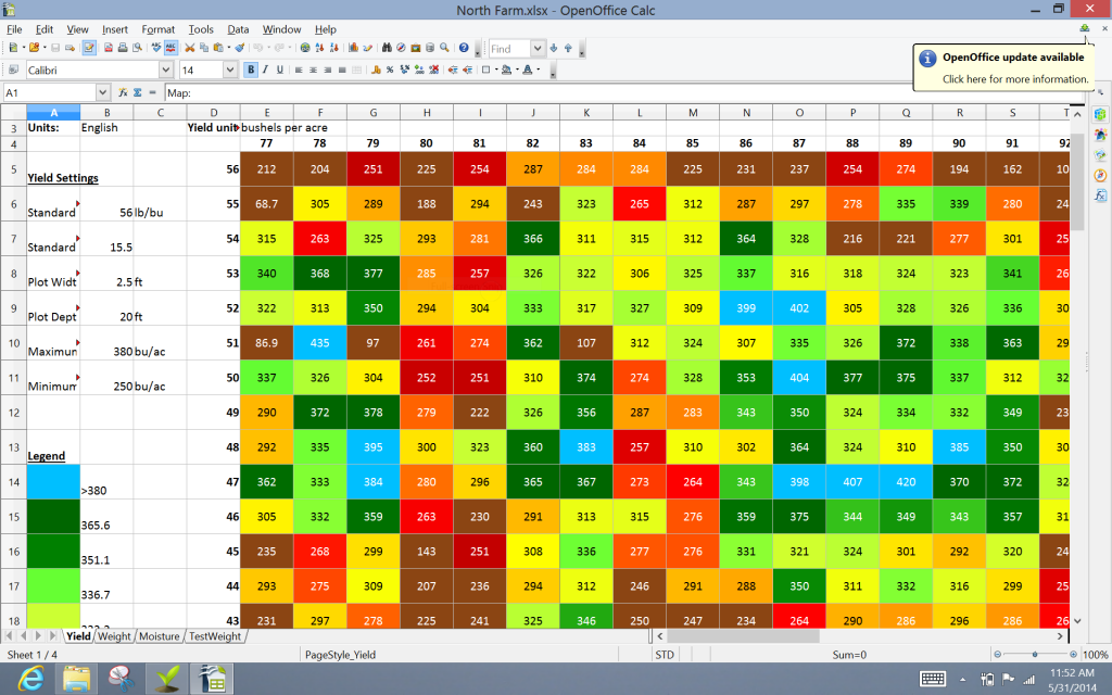 Heat Map for Mirus 2.1