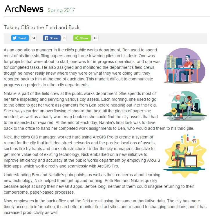 ESRI's™ ArcNews: Taking GIS to the Field and Back