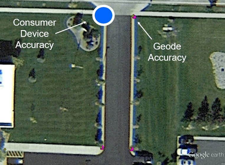 The Geode Real-time Sub-meter GPS receiver being compared to a consumer-grade GPS.